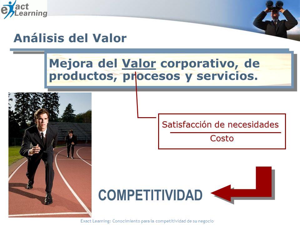 Exact Learning: Conocimiento para la competitividad de su negocio Análisis del Valor Mejora del Valor corporativo, de productos, procesos y servicios.