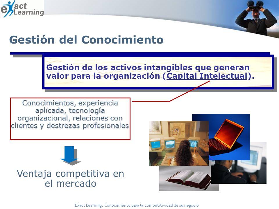 Exact Learning: Conocimiento para la competitividad de su negocio Gestión del Conocimiento Gestión de los activos intangibles que generan valor para la organización (Capital Intelectual).
