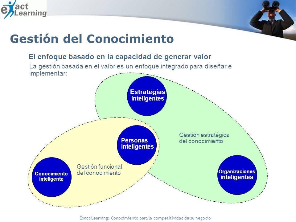 Exact Learning: Conocimiento para la competitividad de su negocio Organizaciones inteligentes Estrategias inteligentes Gestión estratégica del conocimiento El enfoque basado en la capacidad de generar valor La gestión basada en el valor es un enfoque integrado para diseñar e implementar: Personas inteligentes Conocimiento inteligente Gestión funcional del conocimiento Gestión del Conocimiento