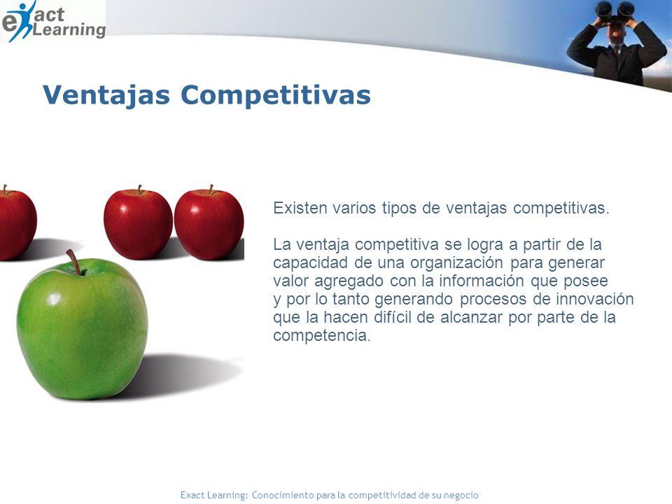Exact Learning: Conocimiento para la competitividad de su negocio Existen varios tipos de ventajas competitivas. La ventaja competitiva se logra a par