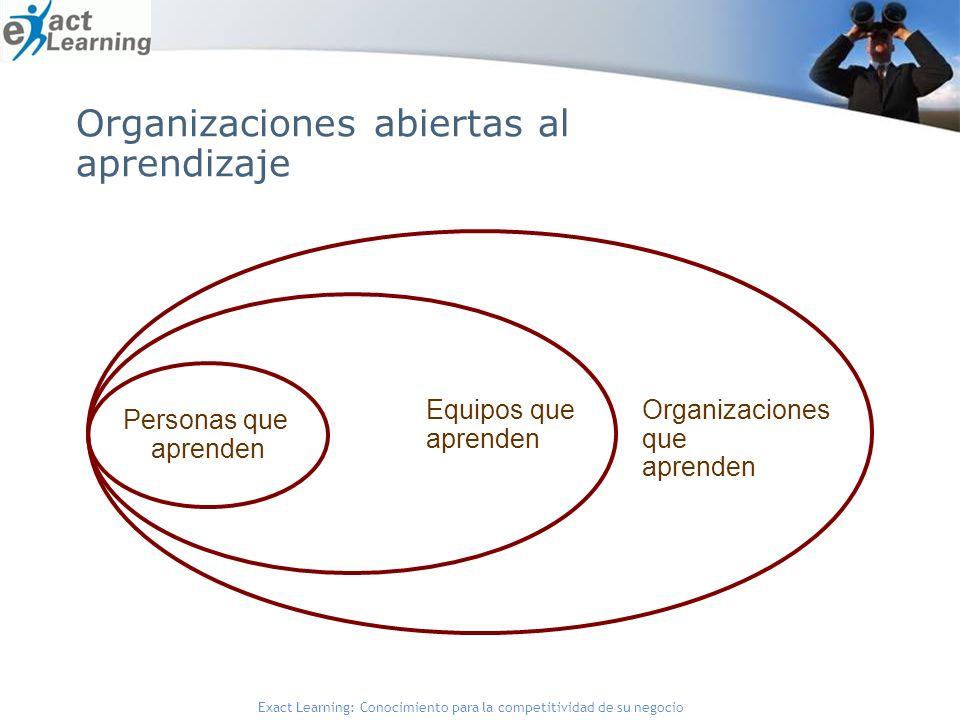 Exact Learning: Conocimiento para la competitividad de su negocio Personas que aprenden Equipos que aprenden Organizaciones que aprenden Organizaciones abiertas al aprendizaje