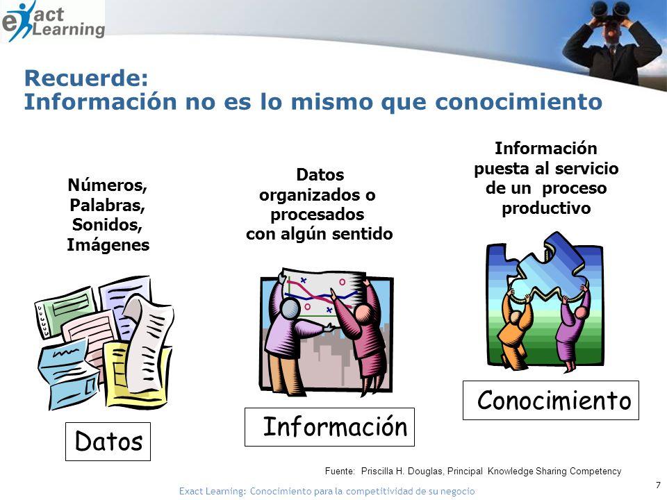 Exact Learning: Conocimiento para la competitividad de su negocio Recuerde: Información no es lo mismo que conocimiento Información Información puesta