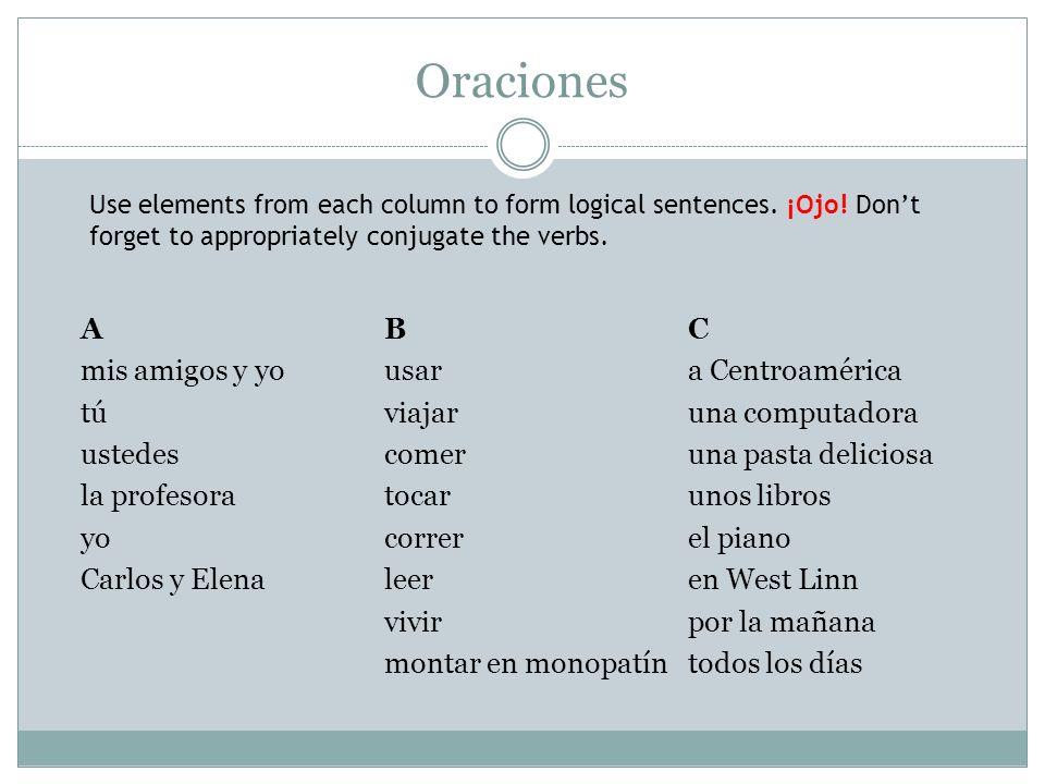 Saquen la tarea de anoche Look at your verb conjugations.