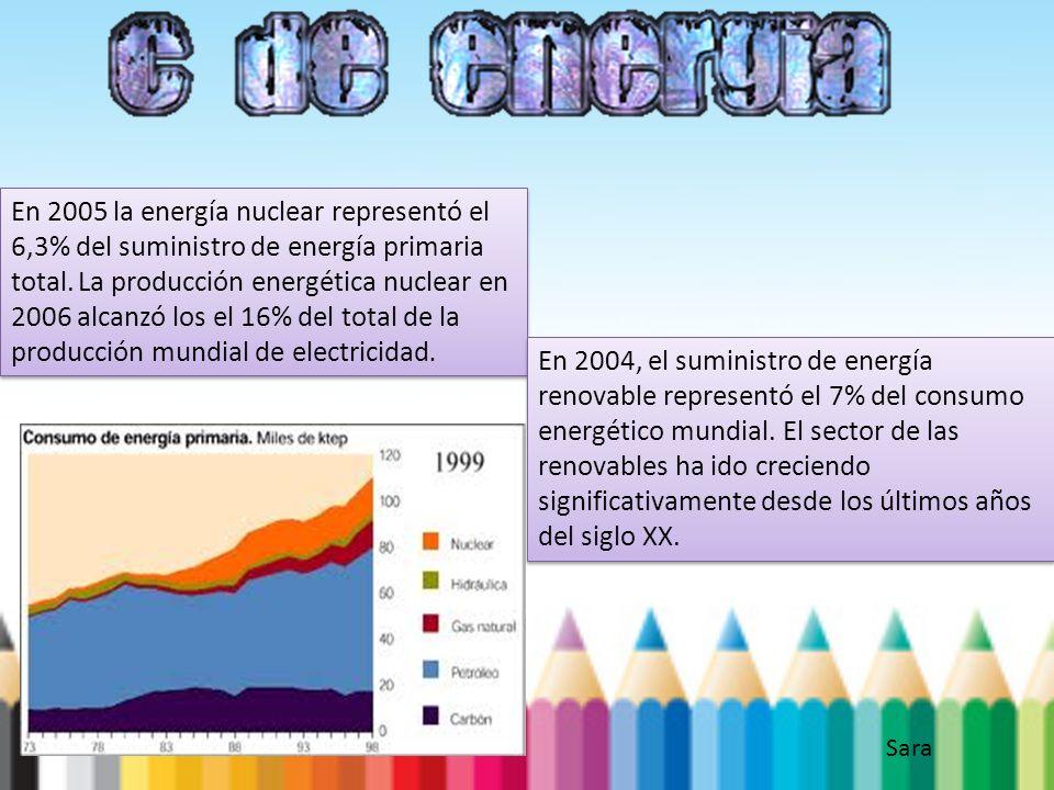 Sara En 2005 la energía nuclear representó el 6,3% del suministro de energía primaria total. La producción energética nuclear en 2006 alcanzó los el 1