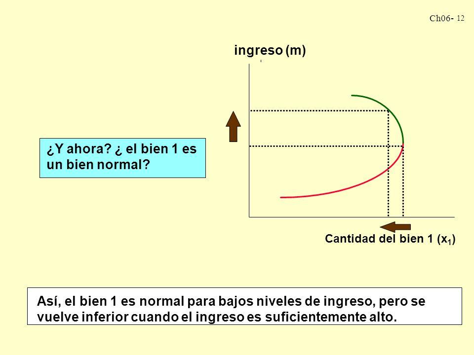 Ch06- 11 m = 10, x 1 = x 1 * m = 20, x 1 = x 1 ** m = 30, x 1 = x 1 *** etc. ………… ingreso (m) Cantidad del bien 1 (x 1 ) Curva de Engel La Curva de En