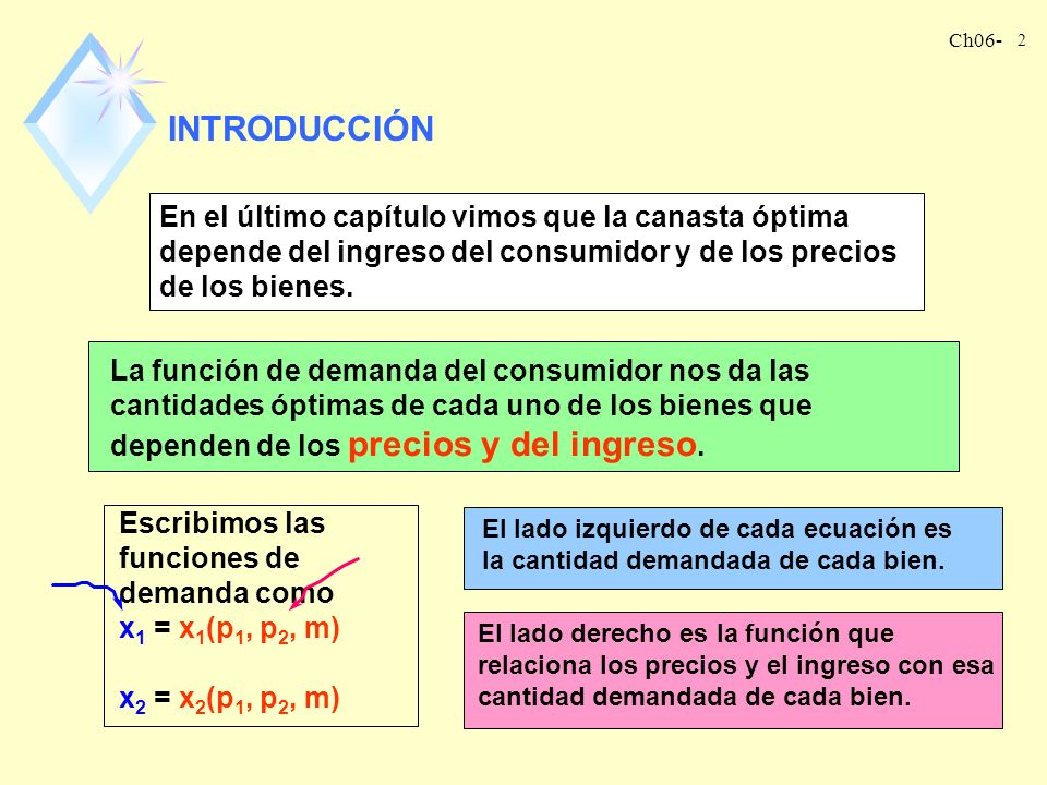 Ch06- 2 INTRODUCCIÓN En el último capítulo vimos que la canasta óptima depende del ingreso del consumidor y de los precios de los bienes.