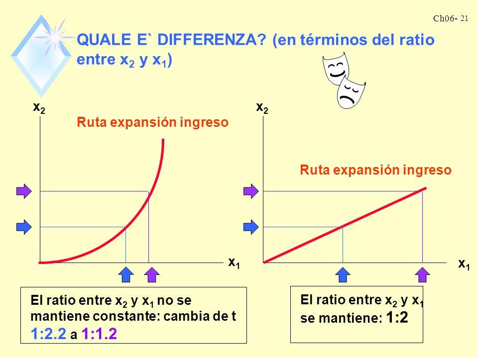 Ch06- 20 PREFERENCIAS HOMOTÉTICAS nDigamos que el ingreso se incremento por el factor 2 (se duplica). nEl consumidor responde al cambio en el ingreso,