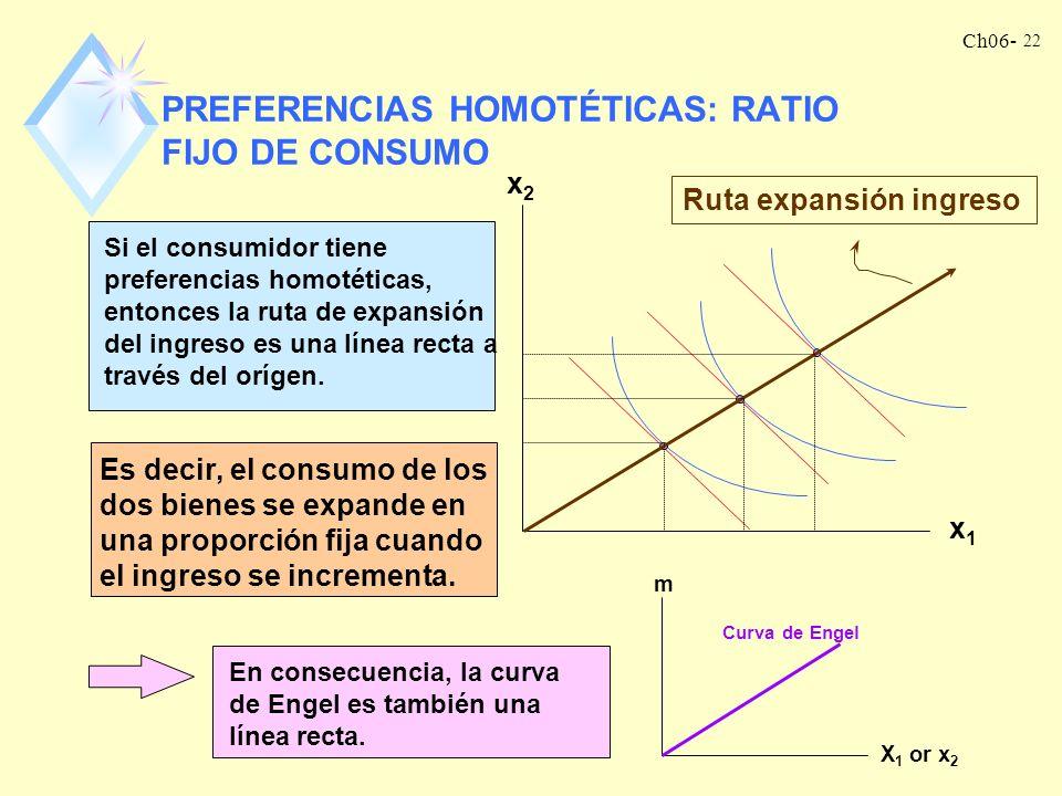 Ch06- 21 QUALE E` DIFFERENZA? (en términos del ratio entre x 2 y x 1 ) x2x2 x1x1 x2x2 x1x1 El ratio entre x 2 y x 1 se mantiene: 1:2 El ratio entre x