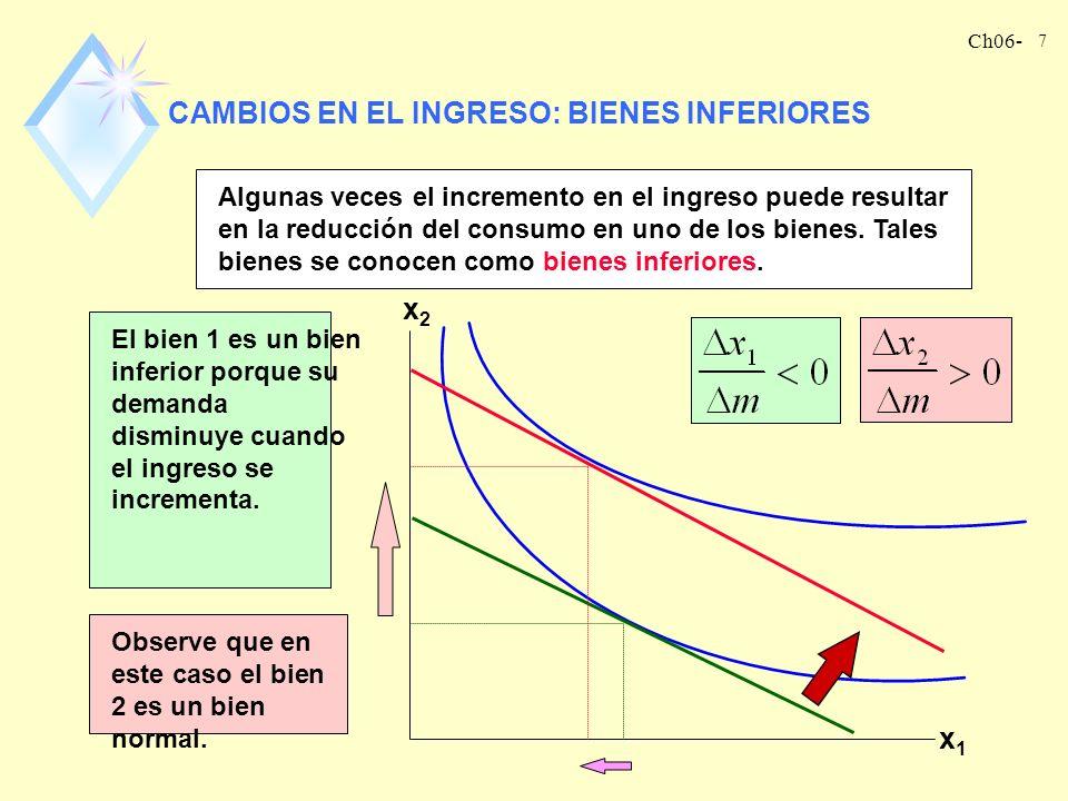 Ch06- 6 CAMBIOS EN EL INGRESO: BIENES NORMALES Normalmente pensamos que la demanda por cada uno de los bienes se incrementará cuando el ingreso se inc