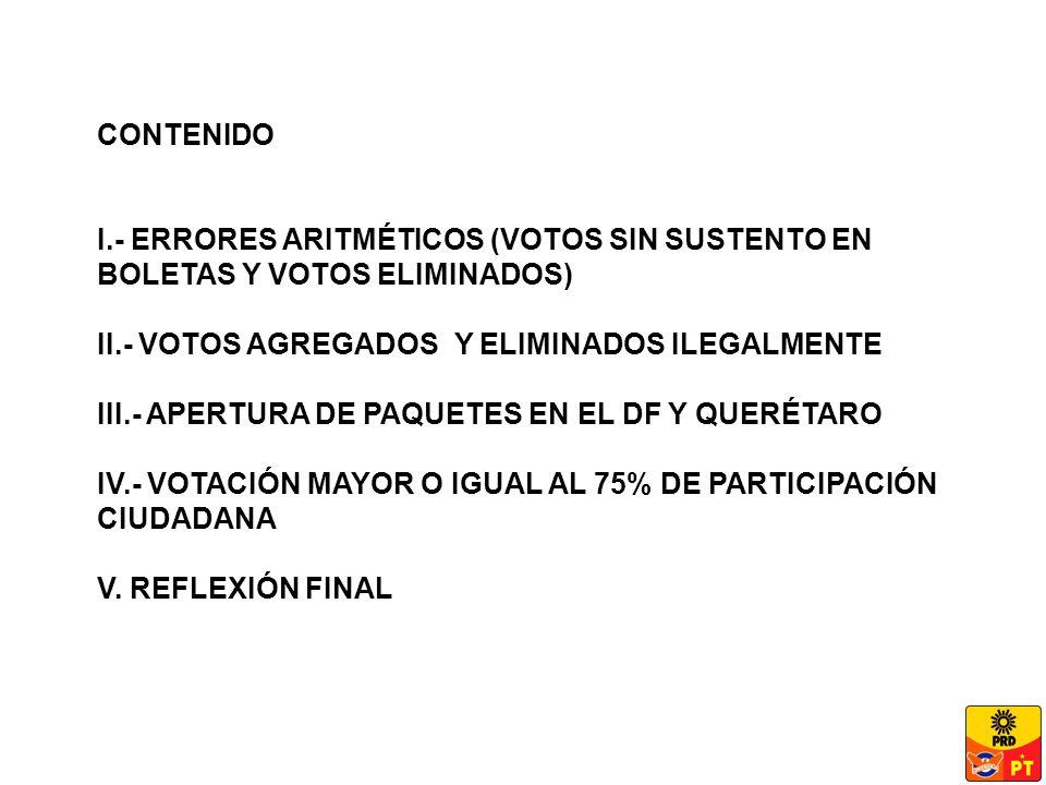 CONTENIDO I.- ERRORES ARITMÉTICOS (VOTOS SIN SUSTENTO EN BOLETAS Y VOTOS ELIMINADOS) II.- VOTOS AGREGADOS Y ELIMINADOS ILEGALMENTE III.- APERTURA DE PAQUETES EN EL DF Y QUERÉTARO IV.- VOTACIÓN MAYOR O IGUAL AL 75% DE PARTICIPACIÓN CIUDADANA V.