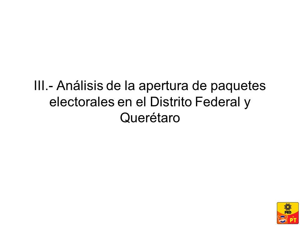 III.- Análisis de la apertura de paquetes electorales en el Distrito Federal y Querétaro