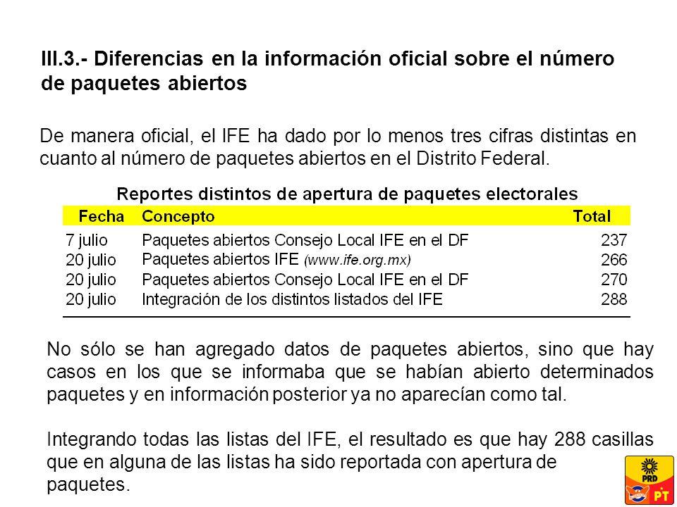 III.3.- Diferencias en la información oficial sobre el número de paquetes abiertos De manera oficial, el lFE ha dado por lo menos tres cifras distintas en cuanto al número de paquetes abiertos en el Distrito Federal.