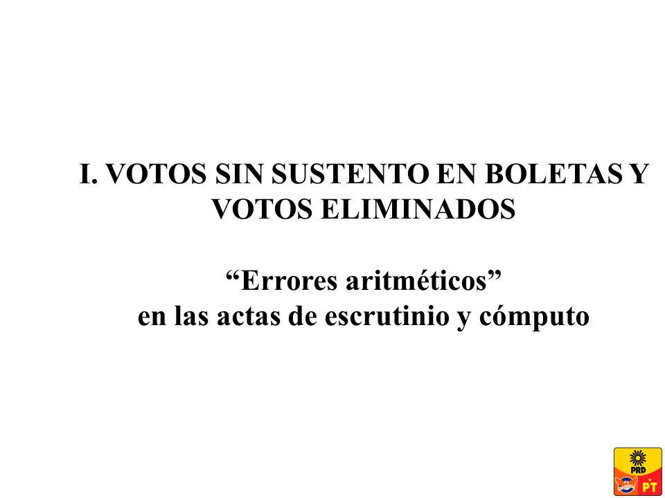 Esto muestra que al realizar la apertura de 15 paquetes electorales en el Distrito 3 de Querétaro el PAN perdió 212 votos y la Coalición por el Bien de Todos tan sólo un voto, lo cual significa 19.2 votos por casilla y contribuye, como en el caso del DF a cerrar la diferencia entre el PAN y la CPBT.