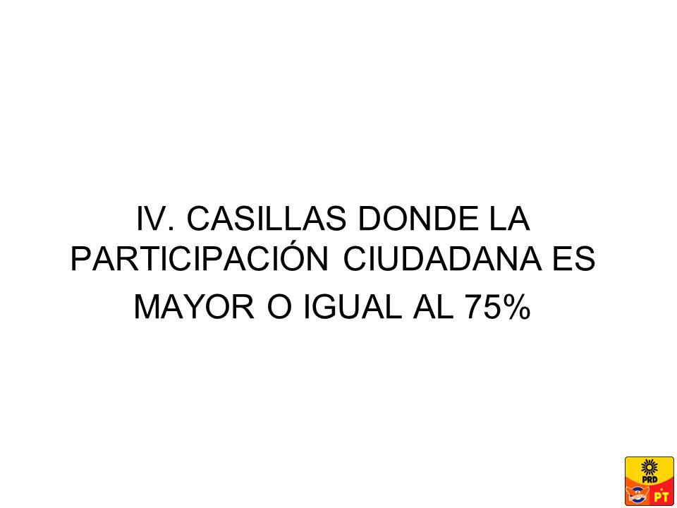 IV. CASILLAS DONDE LA PARTICIPACIÓN CIUDADANA ES MAYOR O IGUAL AL 75%