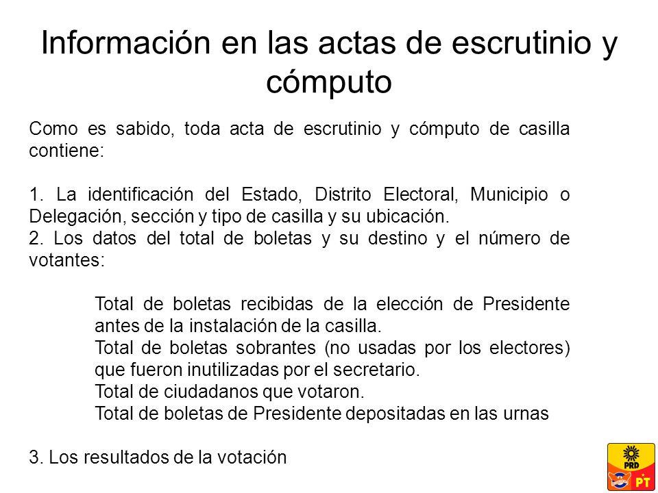 Información en las actas de escrutinio y cómputo Como es sabido, toda acta de escrutinio y cómputo de casilla contiene: 1.