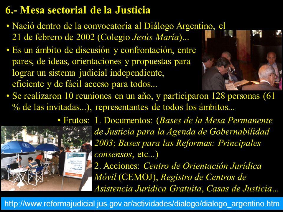 6.- Mesa sectorial de la Justicia Nació dentro de la convocatoria al Diálogo Argentino, el 21 de febrero de 2002 (Colegio Jesús María)...