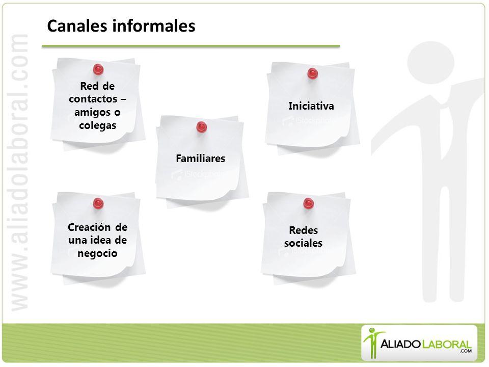 Familiares Canales informales Red de contactos – amigos o colegas Creación de una idea de negocio Iniciativa Redes sociales