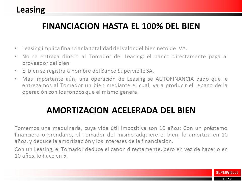 FINANCIACION HASTA EL 100% DEL BIEN Leasing implica financiar la totalidad del valor del bien neto de IVA. No se entrega dinero al Tomador del Leasing