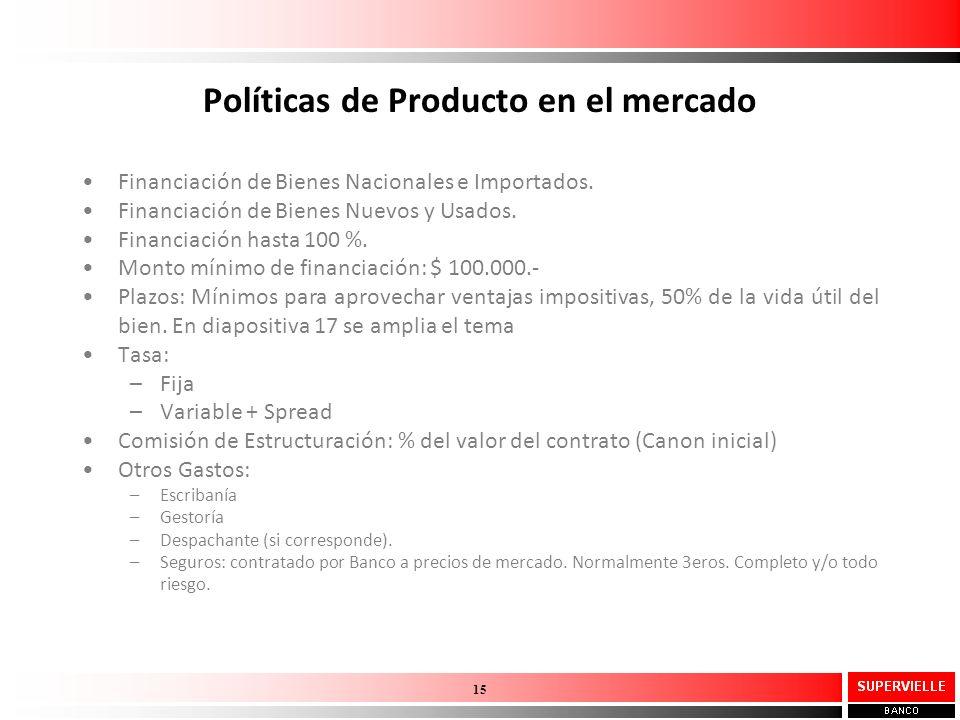 Políticas de Producto en el mercado Financiación de Bienes Nacionales e Importados. Financiación de Bienes Nuevos y Usados. Financiación hasta 100 %.