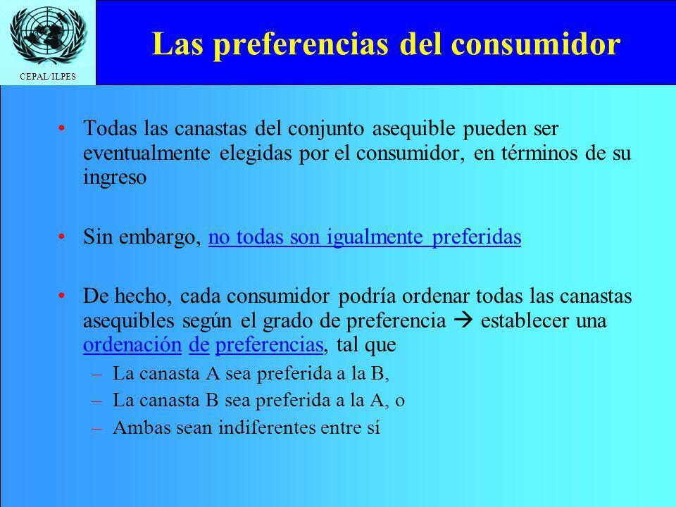 CEPAL/ILPES Las preferencias del consumidor Todas las canastas del conjunto asequible pueden ser eventualmente elegidas por el consumidor, en términos de su ingreso Sin embargo, no todas son igualmente preferidas De hecho, cada consumidor podría ordenar todas las canastas asequibles según el grado de preferencia establecer una ordenación de preferencias, tal que –La canasta A sea preferida a la B, –La canasta B sea preferida a la A, o –Ambas sean indiferentes entre sí