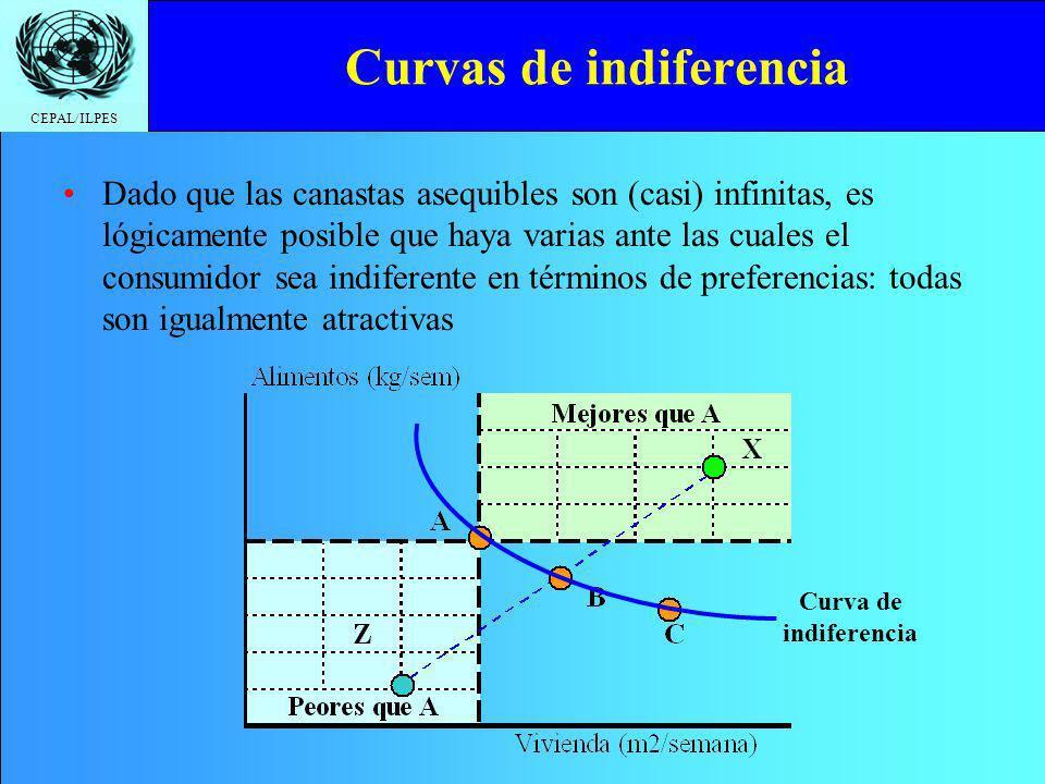 CEPAL/ILPES Curvas de indiferencia Dado que las canastas asequibles son (casi) infinitas, es lógicamente posible que haya varias ante las cuales el consumidor sea indiferente en términos de preferencias: todas son igualmente atractivas Curva de indiferencia