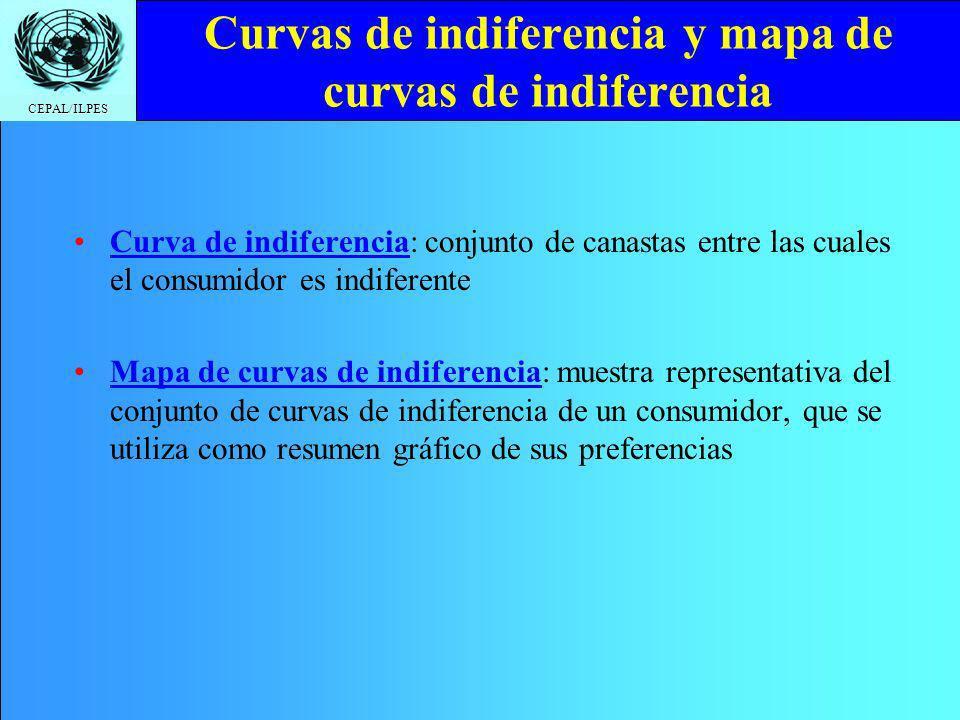 CEPAL/ILPES Curvas de indiferencia y mapa de curvas de indiferencia Curva de indiferencia: conjunto de canastas entre las cuales el consumidor es indiferente Mapa de curvas de indiferencia: muestra representativa del conjunto de curvas de indiferencia de un consumidor, que se utiliza como resumen gráfico de sus preferencias