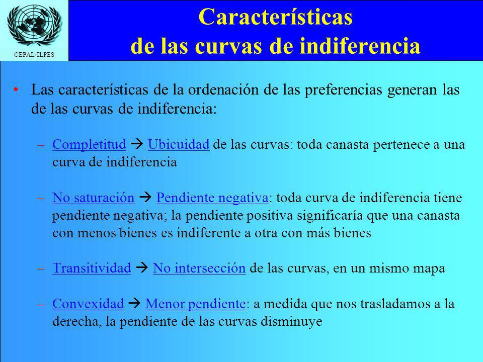CEPAL/ILPES Características de las curvas de indiferencia Las características de la ordenación de las preferencias generan las de las curvas de indiferencia: –Completitud Ubicuidad de las curvas: toda canasta pertenece a una curva de indiferencia –No saturación Pendiente negativa: toda curva de indiferencia tiene pendiente negativa; la pendiente positiva significaría que una canasta con menos bienes es indiferente a otra con más bienes –Transitividad No intersección de las curvas, en un mismo mapa –Convexidad Menor pendiente: a medida que nos trasladamos a la derecha, la pendiente de las curvas disminuye