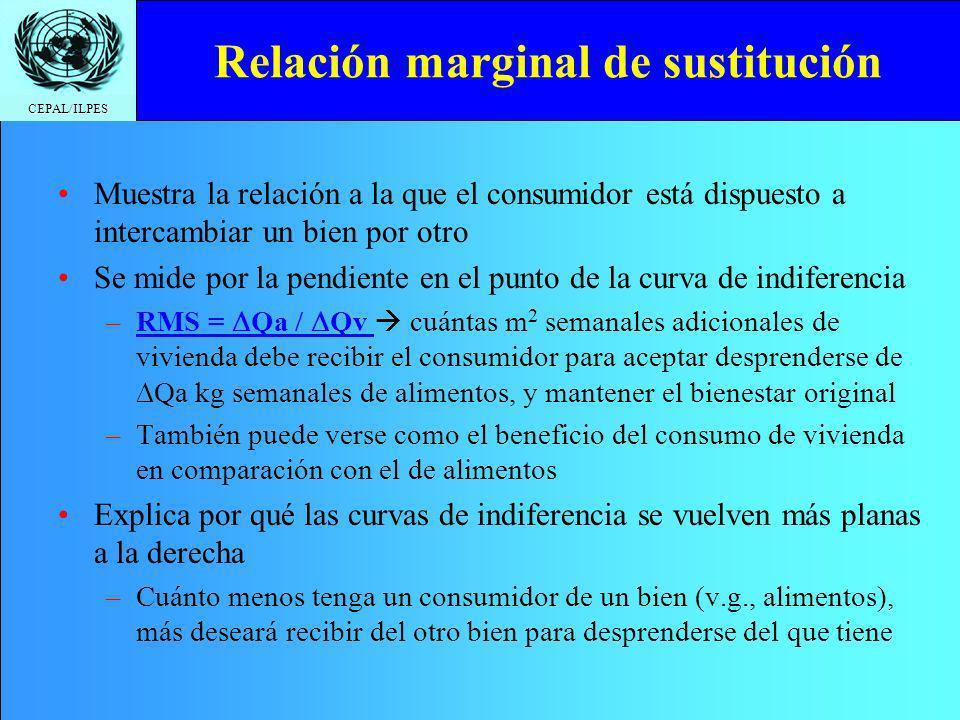CEPAL/ILPES Relación marginal de sustitución Muestra la relación a la que el consumidor está dispuesto a intercambiar un bien por otro Se mide por la