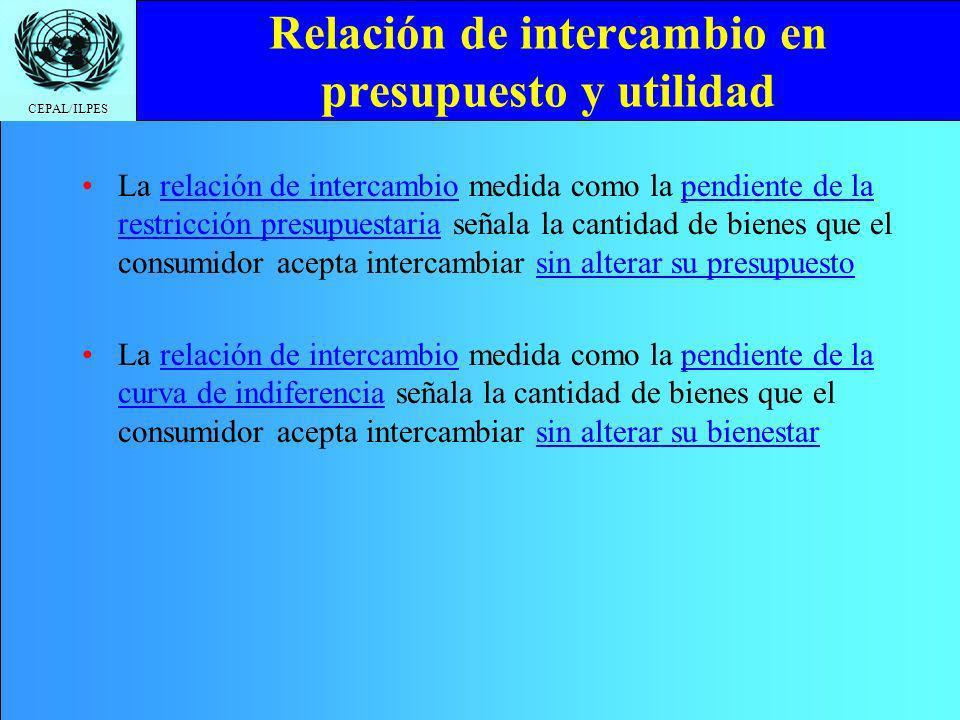 CEPAL/ILPES Relación de intercambio en presupuesto y utilidad La relación de intercambio medida como la pendiente de la restricción presupuestaria señ