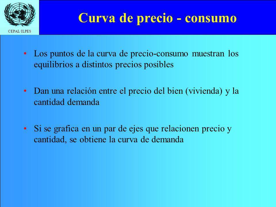 CEPAL/ILPES Los puntos de la curva de precio-consumo muestran los equilibrios a distintos precios posibles Dan una relación entre el precio del bien (