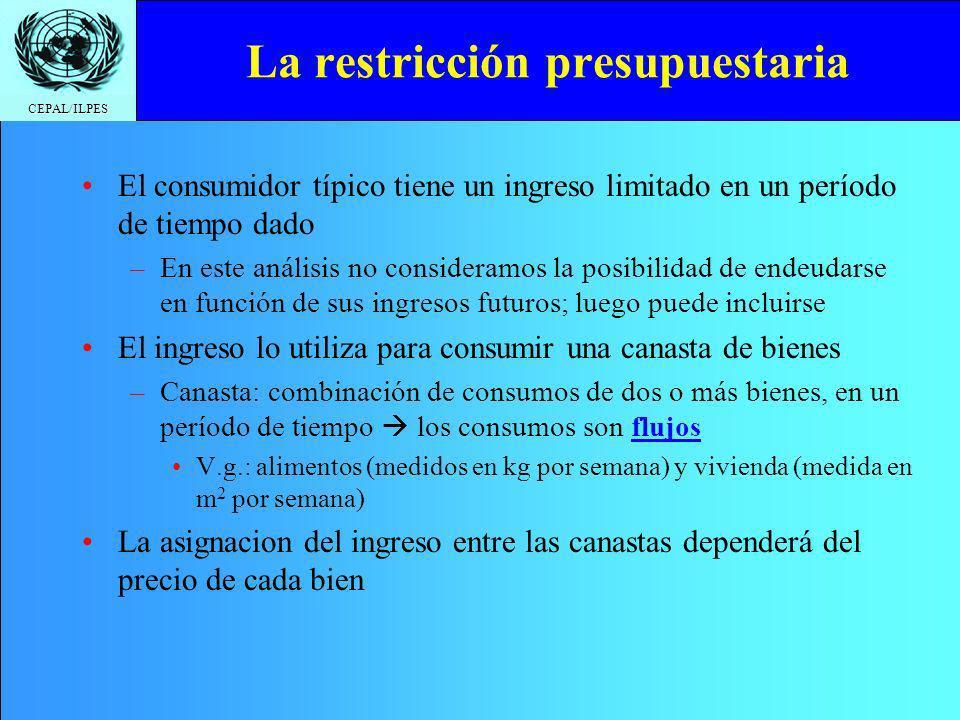 CEPAL/ILPES Cálculo de la elasticidad: Elasticidad arco De B a D: = Q/Q / P/P = (2000/1000) / –2/7 = -7 De D a B: = Q/Q / P/P = (2000/3000) / –2/5 = -1.67 Elasticidad arco: Entre B y D: = Q/Qprom / P/Pprom = Q/(Q B + Q D ) / P/(P B + P D ) = (2000/4000) / –2/12 = -3