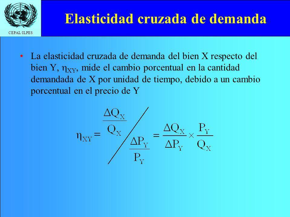 CEPAL/ILPES Elasticidad cruzada de demanda La elasticidad cruzada de demanda del bien X respecto del bien Y, XY, mide el cambio porcentual en la cantidad demandada de X por unidad de tiempo, debido a un cambio porcentual en el precio de Y