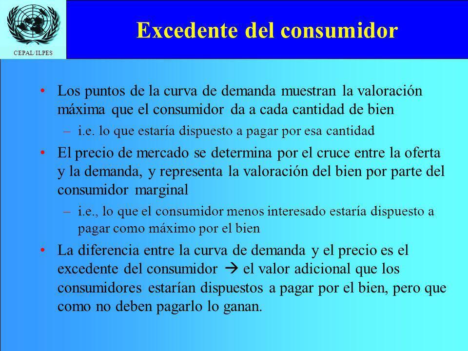 CEPAL/ILPES Los puntos de la curva de demanda muestran la valoración máxima que el consumidor da a cada cantidad de bien –i.e. lo que estaría dispuest