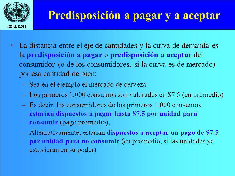 CEPAL/ILPES Predisposición a pagar y a aceptar La distancia entre el eje de cantidades y la curva de demanda es la predisposición a pagar o predisposi