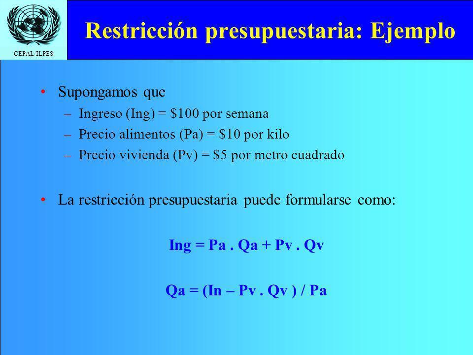 CEPAL/ILPES Cálculo de la elasticidad: Elasticidad punto Elasticidad punto: en C: = Q/Q / P/P = (6000/2000) / –6/6 = -3 Q P Q P