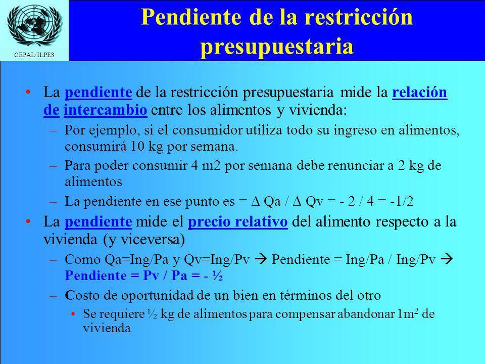 CEPAL/ILPES Conjunto asequible Todos los puntos sobre y dentro de la restricción presupuestaria y los ejes forman el conjunto asequible de canastas –Son todas combinaciones de consumos que pueden ser conseguidas dados los precios y el ingreso del consumidor Los puntos más allá de la restricción presupuestaria no pueden obtenerse –V.g., el consumidor del ejemplo no podría consumir la canasta F, formada por 8 kilos de comida y 10 metros cuadrados de vivienda por semana, pues excede su restricción presupuestaria 8 kg comida x $10kg + 10 m 2 vivienda x $5m 2 = $80 + $50 = $130 > $100 de ingresos