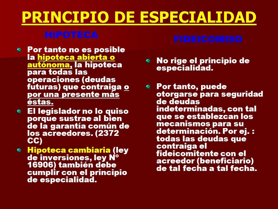 PRINCIPIO DE ESPECIALIDAD HIPOTECA Especialidad (doble sentido) Art. 2334 Bien (determinado) (2322) Deuda (determinada) contrato, (vinculado a Accesor