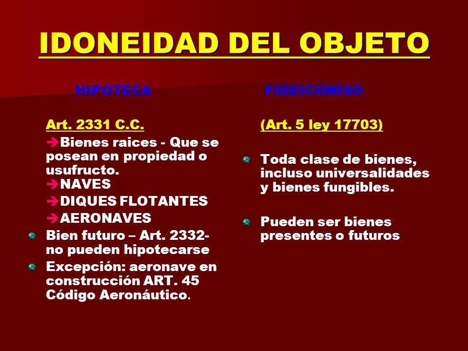 DERECHO DE PERSECUCION HIPOTECA Inherencia – derecho de persecución (derecho procesal) Art. 2340/1 Podrá perseguirse el bien sin importar que haya cam