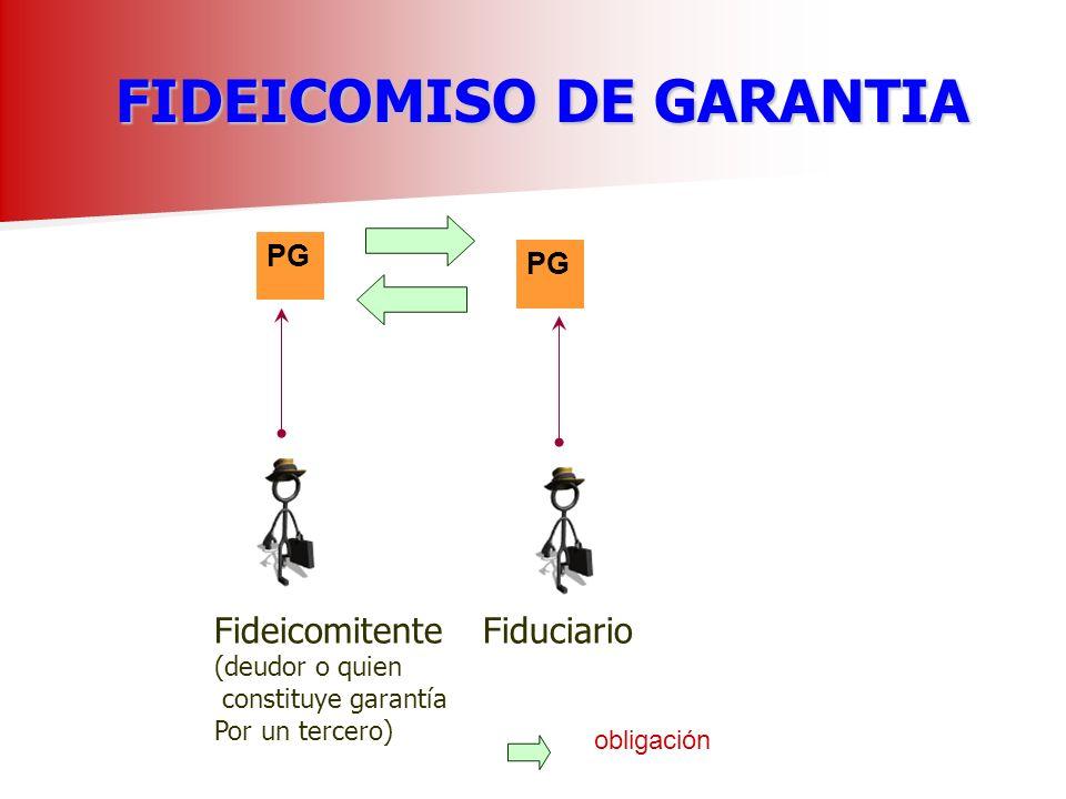 PRINCIPIO DE ESPECIALIDAD HIPOTECA Especialidad (doble sentido) Art.