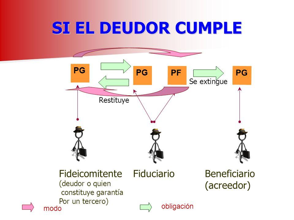DERECHO DE PERSECUCION HIPOTECA Inherencia – derecho de persecución (derecho procesal) Art.