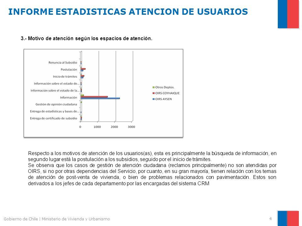 INFORME ESTADISTICAS ATENCION DE USUARIOS 4 Gobierno de Chile | Ministerio de Vivienda y Urbanismo 3.- Motivo de atención según los espacios de atención.