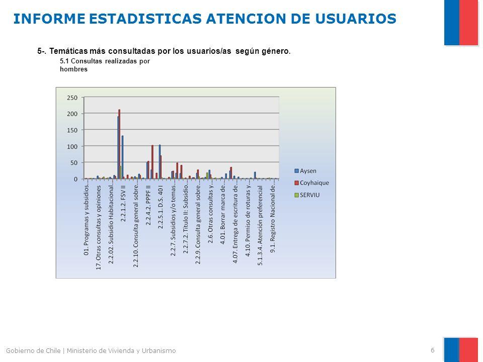 INFORME ESTADISTICAS ATENCION DE USUARIOS 6 Gobierno de Chile | Ministerio de Vivienda y Urbanismo 5-.