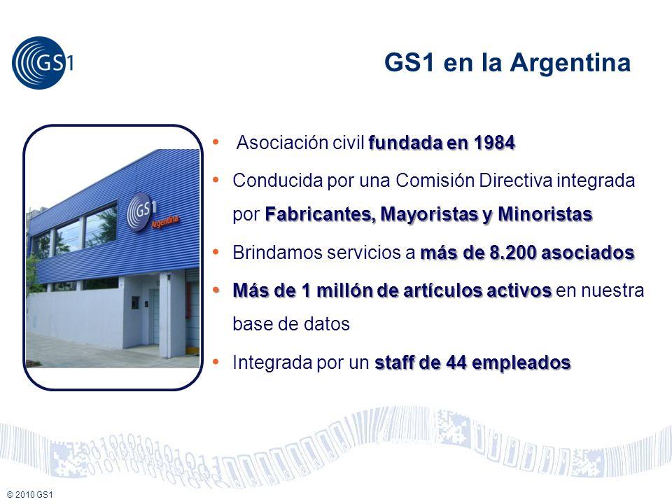 © 2008 GS1 © 2010 GS1 fundada en 1984 Asociación civil fundada en 1984 Fabricantes, Mayoristas y Minoristas Conducida por una Comisión Directiva integ