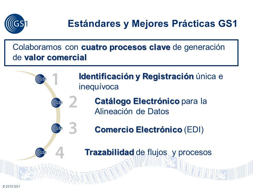 © 2008 GS1 © 2010 GS1 Estándares y Mejores Prácticas GS1 Identificación y Registración Identificación y Registración única e inequívoca Catálogo Elect