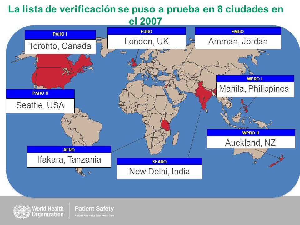 La lista de verificación se puso a prueba en 8 ciudades en el 2007 London, UK EUROEMRO WPRO I SEARO AFRO PAHO I Amman, Jordan Toronto, Canada New Delh