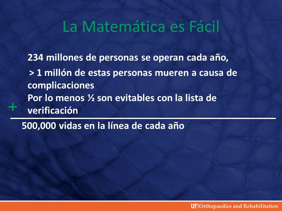 La Matemática es Fácil 234 millones de personas se operan cada año, > 1 millón de estas personas mueren a causa de complicaciones Por lo menos ½ son e