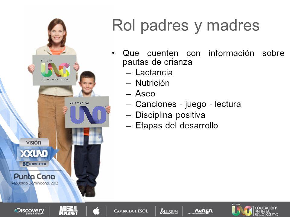 Que cuenten con información sobre pautas de crianza –Lactancia –Nutrición –Aseo –Canciones - juego - lectura –Disciplina positiva –Etapas del desarrol