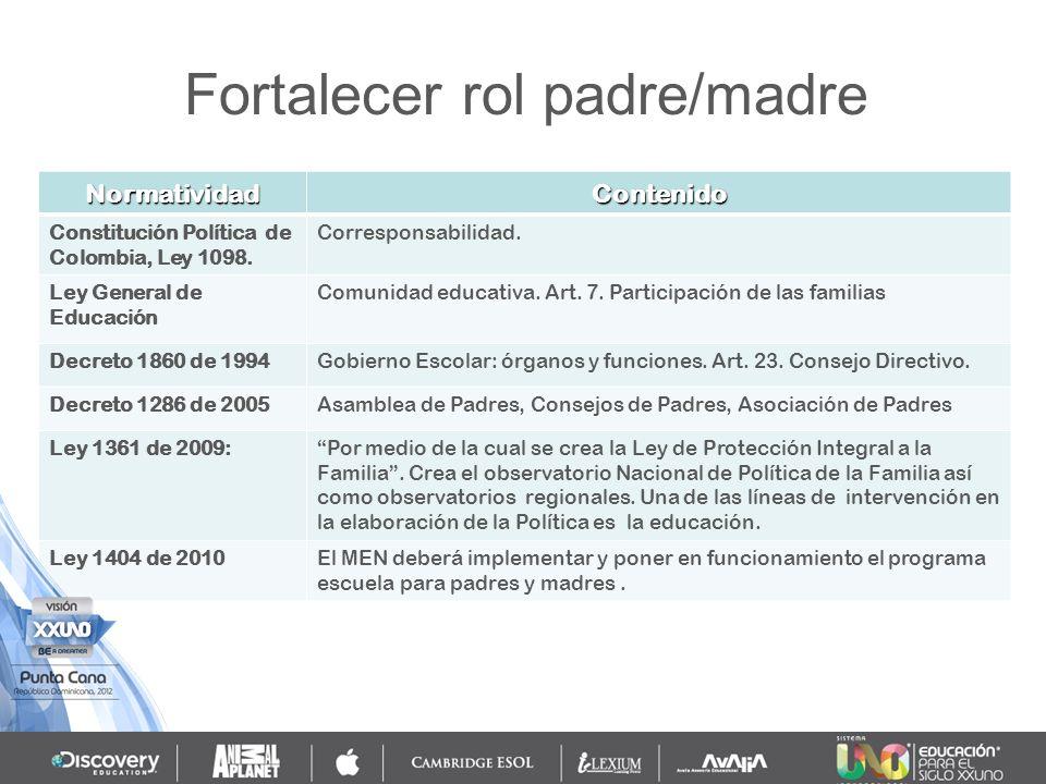 NormatividadContenido Constitución Política de Colombia, Ley 1098. Corresponsabilidad. Ley General de Educación Comunidad educativa. Art. 7. Participa
