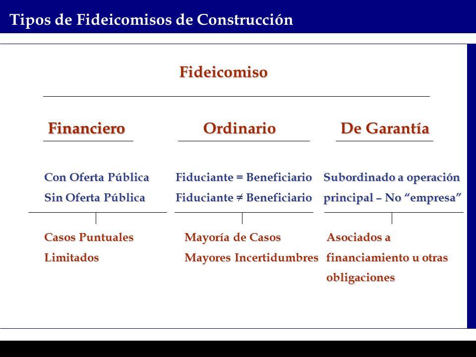 Programas Ejecutivos - Graduate School of Business Tipos de Fideicomisos de Construcción Fideicomiso FinancieroOrdinario De Garantía Financiero Con Of