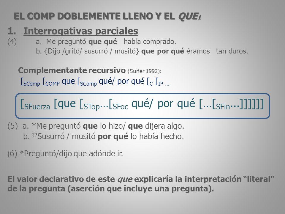 EL COMP DOBLEMENTE LLENO Y EL QUE 1 1.Interrogativas parciales (4) a.